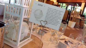 ONICE Eventi   wedding planner Monza - matrimonio tema viaggio